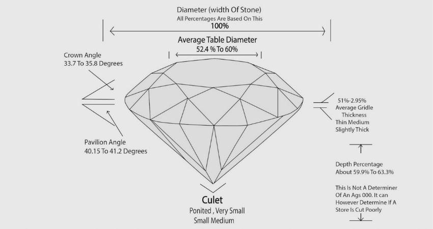 round diamond diameter