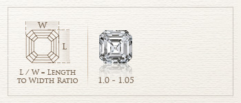 asscher cut diamond length to width ratio