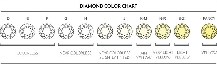 Actual Diamond Size Chart Erkalnathandedecker