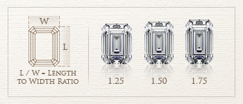 emerald cut diamond length to width ratio