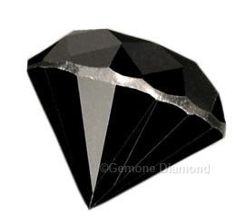 1 Carat Black Diamond Round Brilliant Cut With The Best