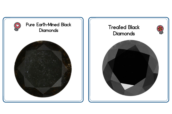 which is right for you! black or white diamond
