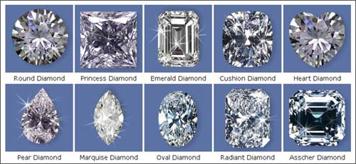 Diamond education gemone diamond