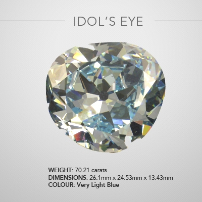 THE IDOL'S-EYE
