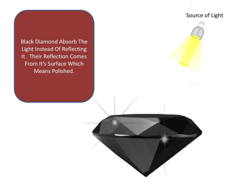 black diamonds absorbs light facts about black diamonds