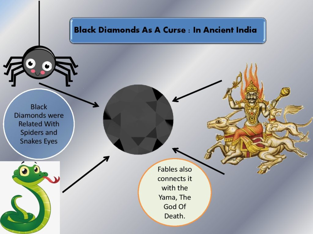 Black Diamonds In Ancient India Facts About Black Diamonds