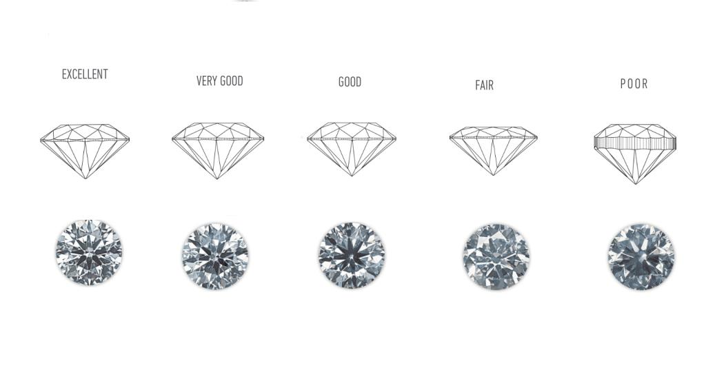 Diamond-Cuts