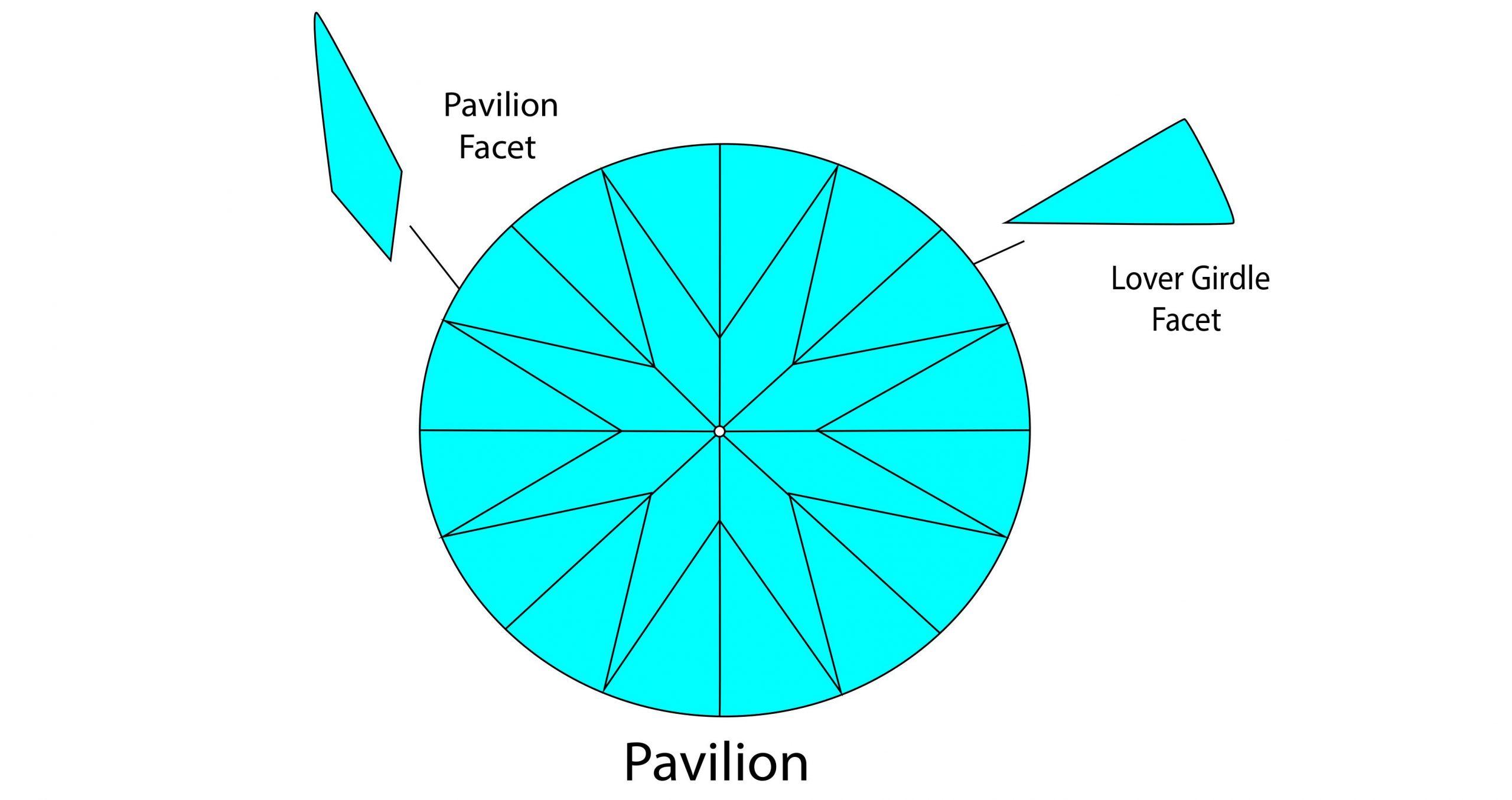 diamond cut pavilion view