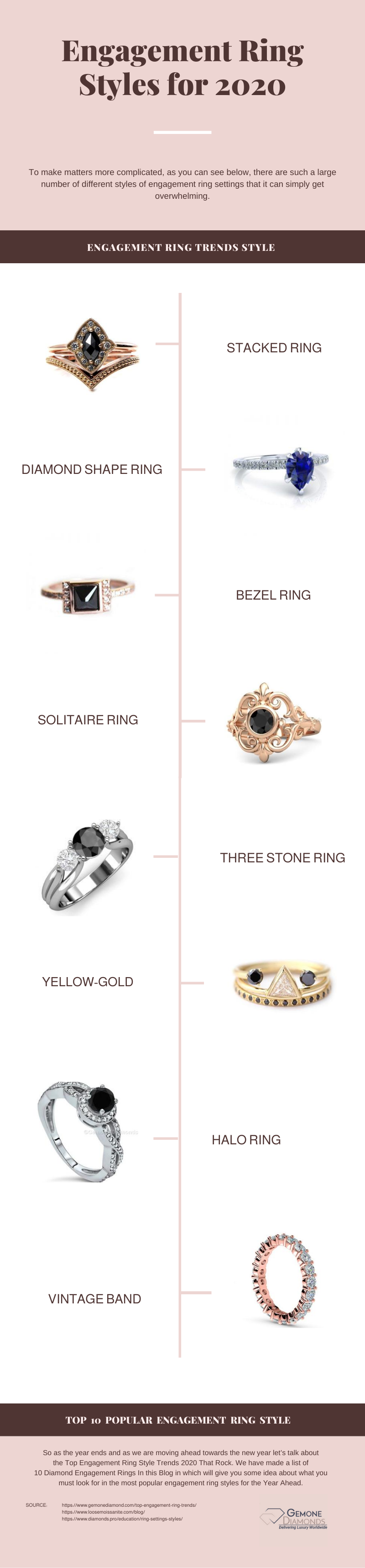 Engagement Rings Trends 2020