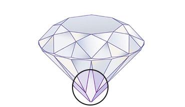 Diamond-Culet