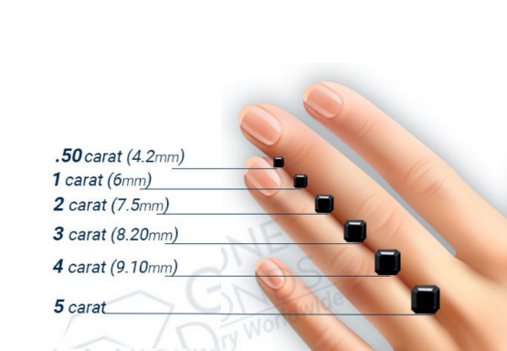 Asscher Cut Diamond Size Chart (MM)