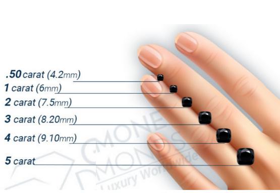 Cushion Cut Diamond Size Chart (MM)
