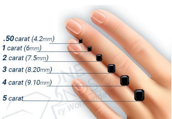 Emerald Cut Diamond Size Chart (MM)