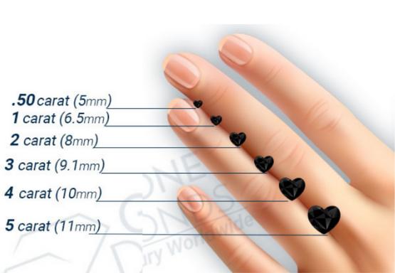 Heart Cut Diamond Size Chart (MM)