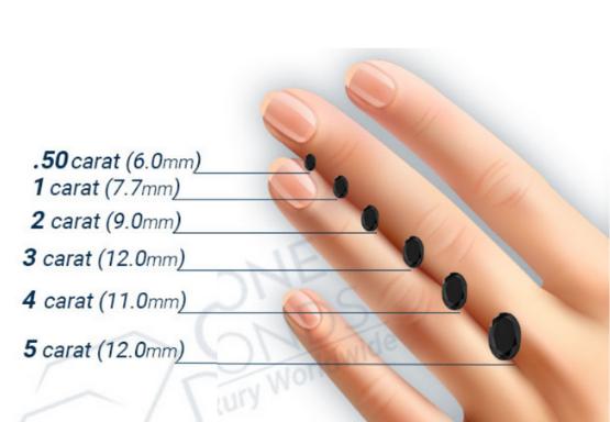Oval Cut Diamond Size Chart (MM)