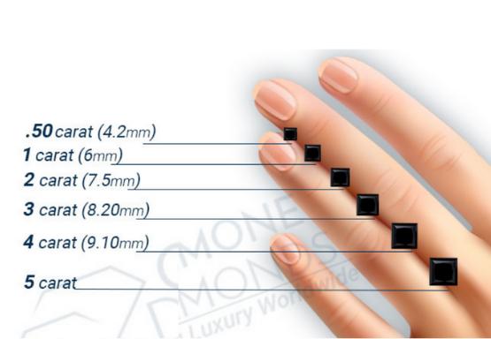 Princess Cut Diamond Size Chart (MM)