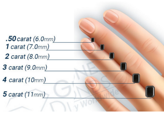 Radiant Cut Diamond Size Chart (MM) (2)