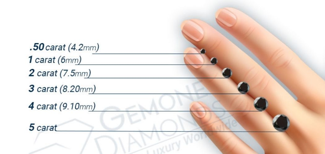 round black diamond size chart