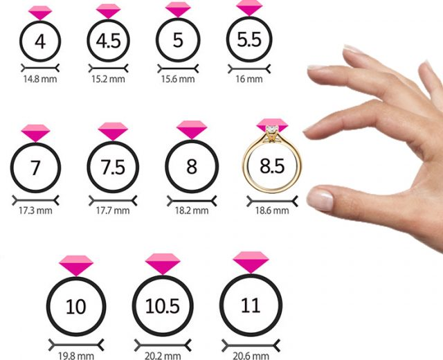 check ring size